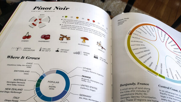 Example page from Wine Folly