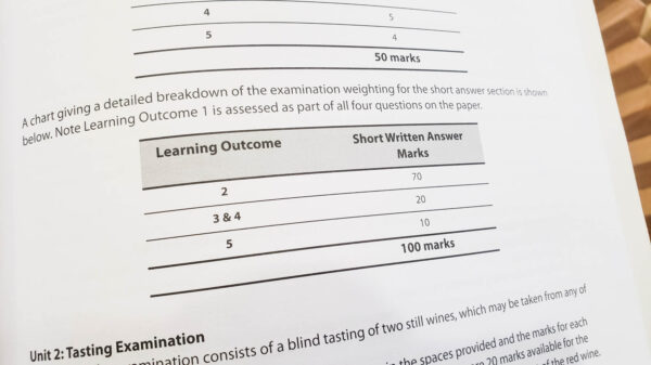 Points Breakout for WSET Level 3 Essay Exam